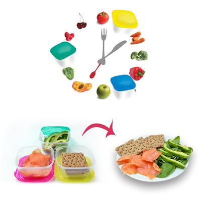Plan ishrane i doziranje uz Smart Fit posude